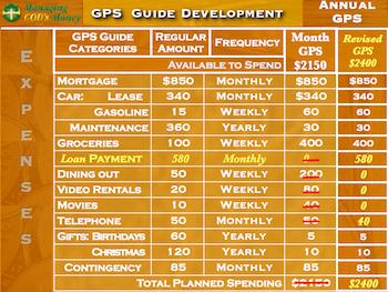 GPSexpenses