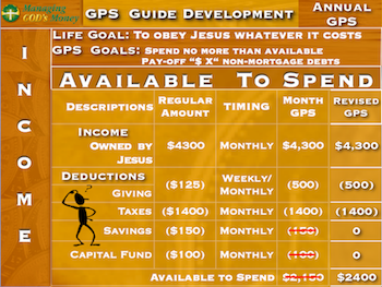 GPSincome