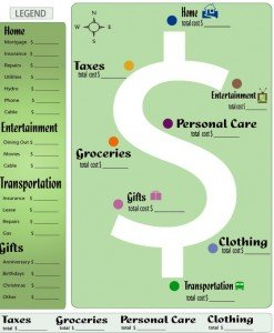 Personal Finance Needs a Money Map
